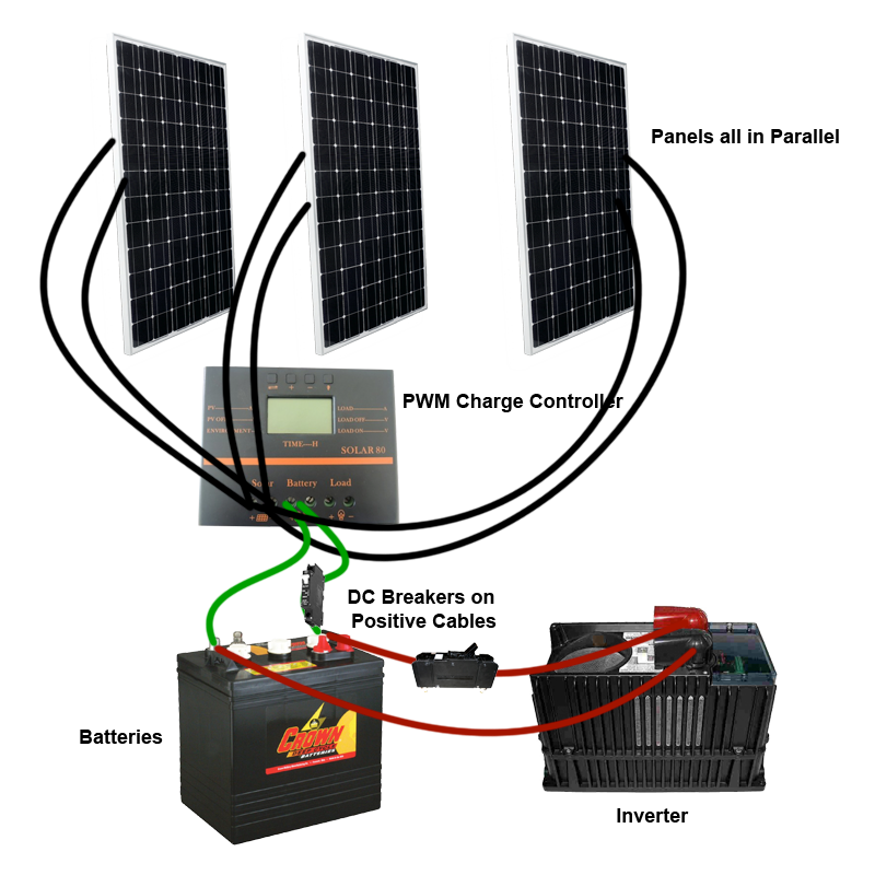 PWM setup design solar installation diagrams 48v solar panel wiring diagram at edmiracle.co