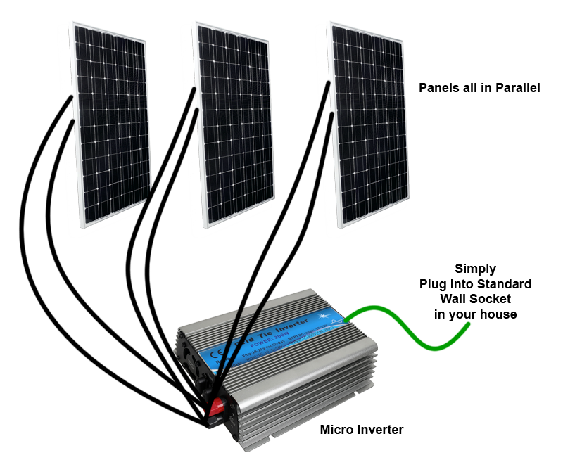 solar installation diagrams outback off grid on grid hybrid system