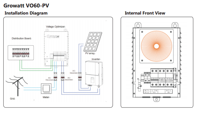 Growatt Voltage Optimiser - save upto 14% on bills - VO60-PV